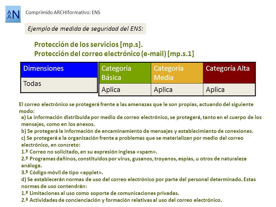 Protección de los servicios [mp.s].